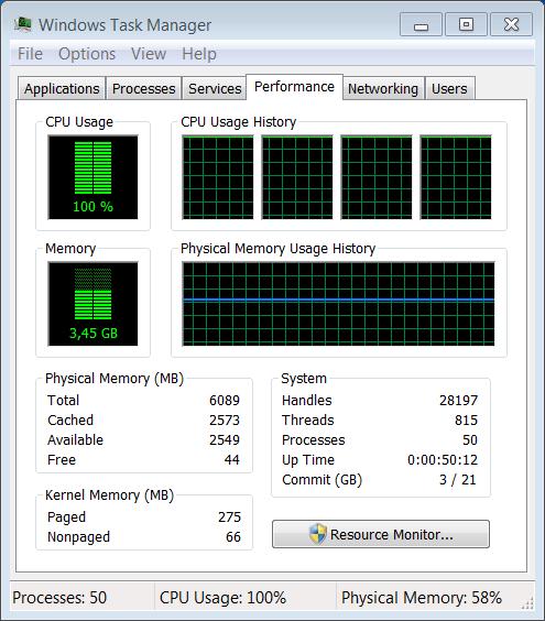zauzeće procesora